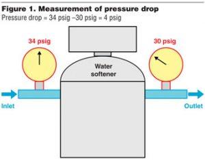 Feb2016_Water Matters